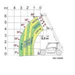 merlo p27.6 plus diagramma